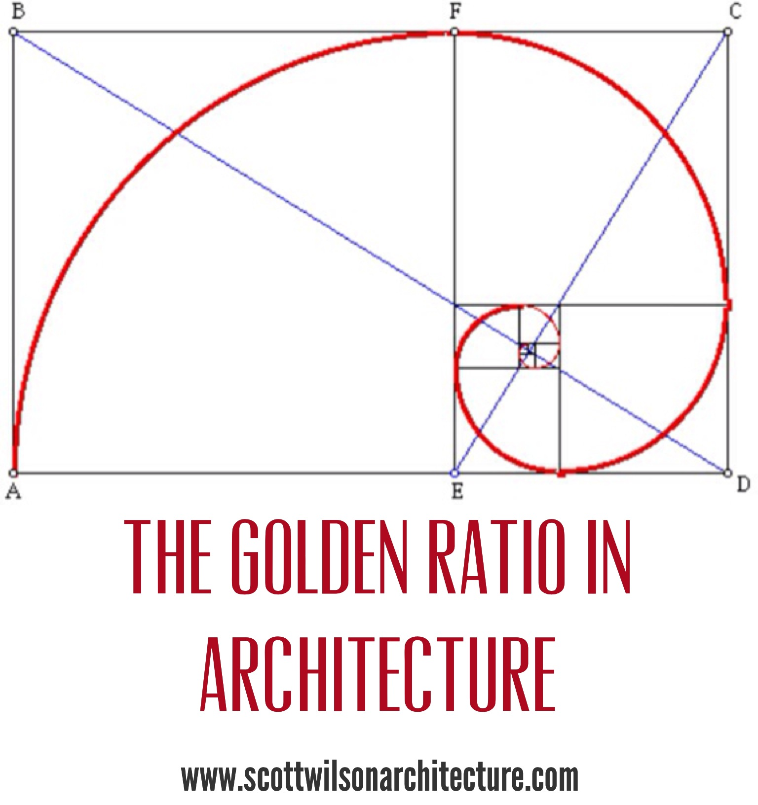 the golden ratio 01 the golden ratio 011 finding the golden ratio in this unit, we will continue to study the relation between art and geometry during the renaissance period, many.